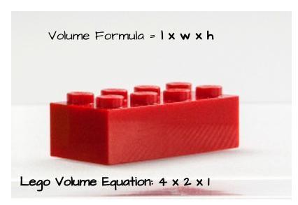 LEGO Volume